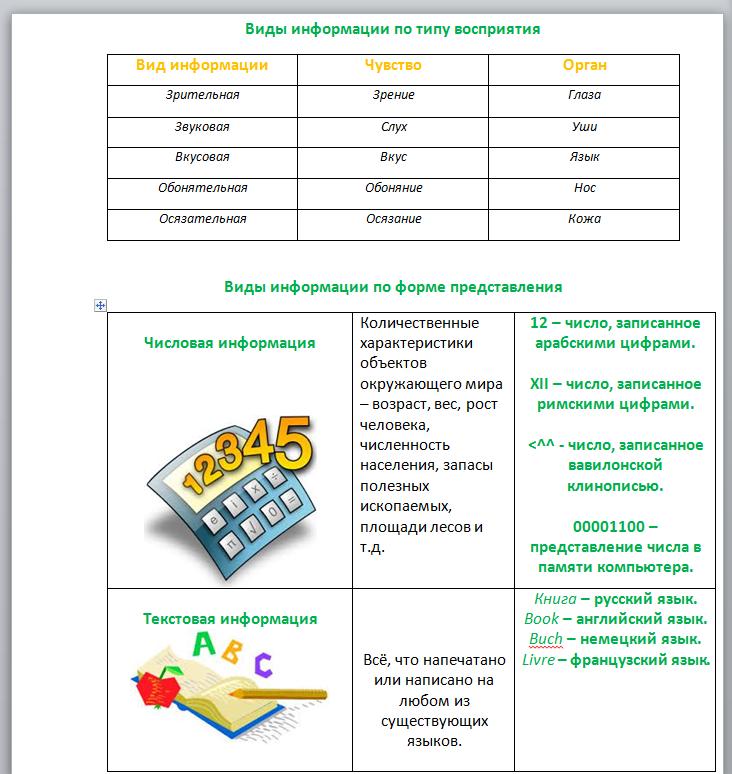 Наглядная форма представления информации контрольная работа 4935